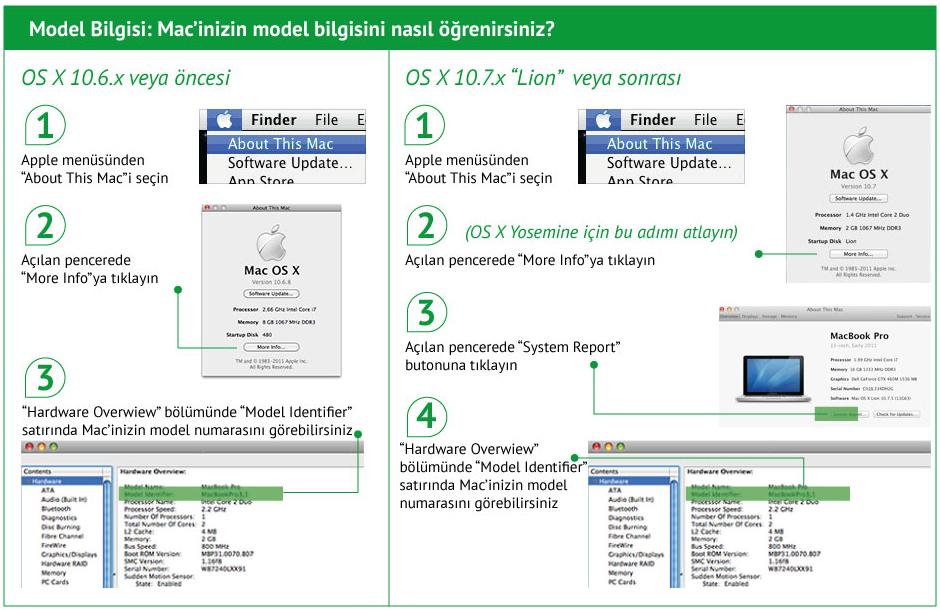 mac_model_number